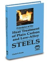 Principles of the Heat Treatment Plain Carbon and Alloy Steels