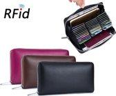 RFID Portemonnee en Creditcardhouder – Bruin