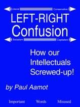 Left-Right Confusion