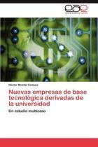 Nuevas Empresas de Base Tecnologica Derivadas de La Universidad