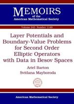 Layer Potentials and Boundary-Value Problems for Second Order Elliptic Operators with Data in Besov Spaces