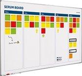 Scrum Board softline - profiel - 120 x 200 cm