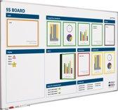 5S Board softline profiel-120x200 cm