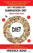 Anti-Inflammatory Elimination Diet Health Food Plan