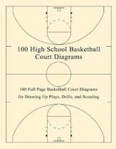 100 High School Basketball Court Diagrams