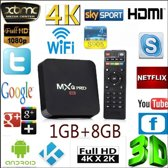 Android TV Box MXQ PRO Android mediaspeler KODI