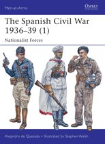 Spanish Civil War 1936-39 (1): Nationalist Forces