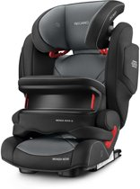 Recaro - Monza Nova IS Seatfix - carbon black