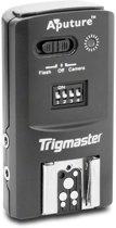 Aputure Trigmaster 2.4G MX/TX Ontvanger voor Sony.