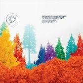 Franz Schubert: Symphonies 1-8
