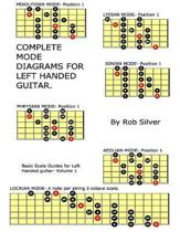 Complete Mode Diagrams for Left Handed Guitar