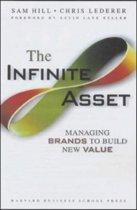 Infinite Asset