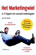 Het marketingwiel