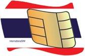 Data Simkaart Thailand -10GB