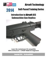 Introduction to Airsoft Aeg Submachine Gun Replica