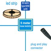 Led Strips 5050 60 LED/m Warm-Wit waterdicht IP65