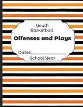 Youth Basketball Offenses and Plays Dates
