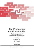 Fat Production and Consumption