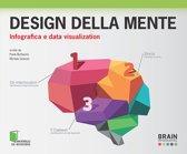 Design della mente