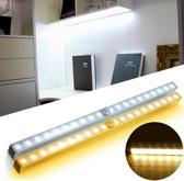 LED kastverlichting met sensor