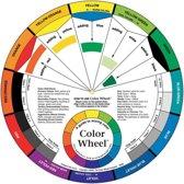 The Color Wheel Company Kleurwiel