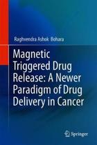 Magnetic Triggered Drug Release: a Newer Paradigm of Drug Delivery in Cancer