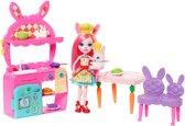 Enchantimals Betoverende Keuken Speelset - Speelfigurenset
