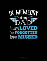 In Memory of My Dad Always Loved Never Forgotten Forever Missed