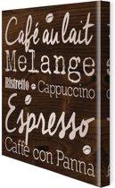 Koffiesoorten  - Schilderij 30 x 30 cm