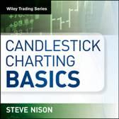 Candlestick Charting Basics
