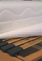 Optinop matrasbeschermer 70x150 cm