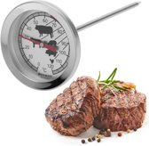 Westermark  Vleesthermometer - 14,5 cm - 1 stuk