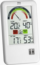 TFA 30.3045.IT  BEL-AIR  Thermo Hygrometer Weerstation - met ventilatie advies