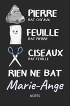 Rien ne bat Marie-Ange - Notes