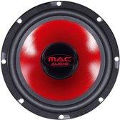 Mac Audio APM Fire 2.16 Rond 2-weg 260W autospeaker