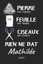 Rien ne bat Mathilde - Notes