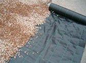 Quality Anti Worteldoek gronddoek zwart 1,50 x 100 m | 100 g/m² | Anti onkruidfolie