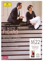 Nozze Di Figaro
