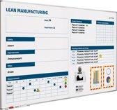 Lean Manufacturing softline profiel-120x200 cm
