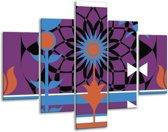 Glasschilderij Abstract | Paars, Zwart, Wit | 100x70cm 5Luik | Foto print op Glas |  F004332