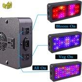 Ortho Groeilamp paneel Bloeilamp paneel Kweeklamp Grow light panel LED Met ingebouwde koeling/ventilatie.