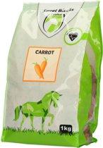 Sweet Carrot (Wortel) Blocks