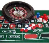 Casino Roulette Games of Fortune