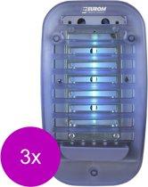 Eurom Fly Away Vliegenlamp Plug-In - Insectenbestrijding - 3 x Blauw Wit Electrisch