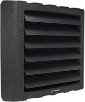 Reventon HC20-3S indirectgestookte heater 22kW