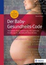 Bettina Lamprecht Schwangerschaftsdiabetes