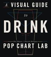 A Visual Guide To Drink