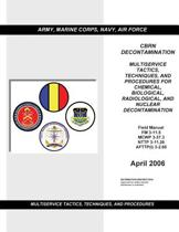 Field Manual FM 3-11.5 McWp 3-37.3 Nttp 3-11.26 Afttp (I) 3-2.60 Multiservice Tactics, Techniques, and Procedures for Chemical, Biological, Radiological, and Nuclear Contamination April 2006