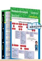 Werkwoordenwijzer Nederlands onderbouw uitklapkaart