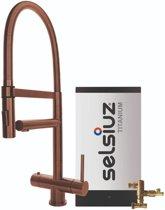 Selsiuz XL Copper met TITANIUM Combi boiler